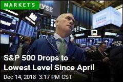 S&P 500 Drops to Lowest Level Since April