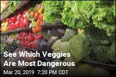 See What Veggies Are Worst for Pesticides