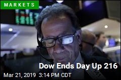 Dow Ends Day Up 216