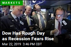 Dow Has Rough Day as Recession Fears Rise