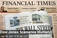 Dow Jones Scenarios Multiply