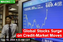 Global Stocks Surge on Credit-Market Moves