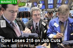 Dow Loses 215 on Job Cuts
