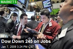 Dow Down 245 on Jobs
