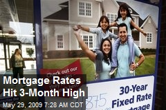 Mortgage Rates Hit 3-Month High