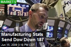 Manufacturing Stats Send Dow Down 187