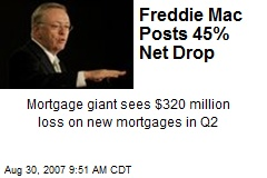 Freddie Mac Posts 45% Net Drop