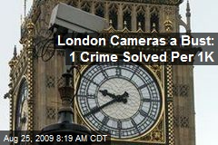 London Cameras a Bust: 1 Crime Solved Per 1K