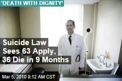 Suicide Law Sees 63 Apply, 36 Die in 9 Months