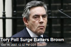 Tory Poll Surge Batters Brown