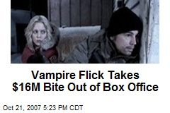 Vampire Flick Takes $16M Bite Out of Box Office