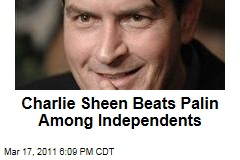 Charlie Sheen 2012? Independents Prefer Him to Sarah Palin