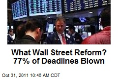 What Wall Street Reform? 77% of Deadlines Blown
