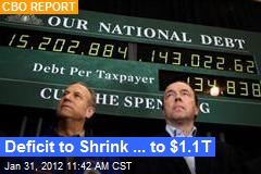 Deficit to Shrink ... to $1.1T