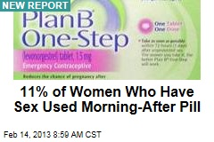 11% of Women Who Have Sex Used Morning-After Pill