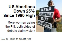 US Abortions Down 25% Since 1990 High