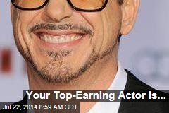 Your Top-Earning Actor Is...