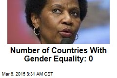 Number of Countries With Gender Equality: 0