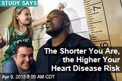 The Shorter You Are, the Higher Your Heart Disease Risk