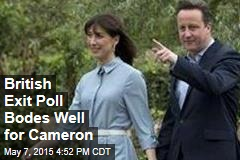 British Exit Poll Bodes Well for Cameron