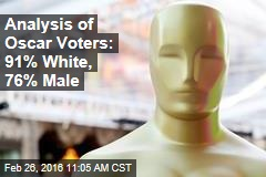 Analysis of Oscar Voters: 91% White, 76% Male