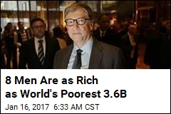 8 People Have As Much as the World's Poorest 3.6B