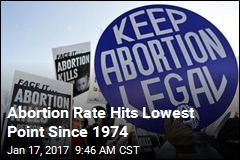Abortion Rate Hits Lowest Point Since 1974