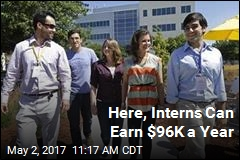 10 Highest Paying Internships in US