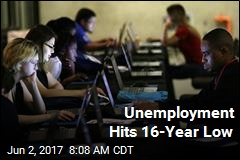Unemployment Hits 16-Year Low