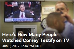 An Estimated 20M People Watched Comey Testify on TV