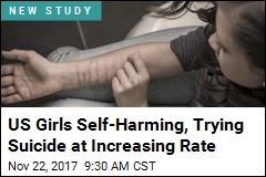 US Girls Self-Harming, Trying Suicide at Increasing Rate