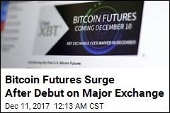 Bitcoin Futures Rise After Chicago Trading Debut