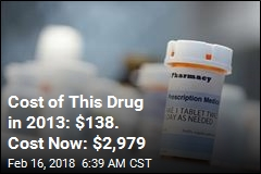 Painkiller's Price 22 Times More Expensive Than in 2013