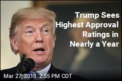 Trump Sees Highest Approval Ratings Since Day 100