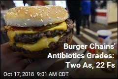 Burger Chains' Antibiotics Grades: Two As, 22 Fs
