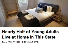 Nearly Half of Young Adults Live at Home in This State
