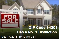10 Priciest ZIP Codes in US