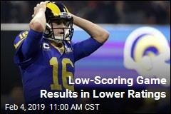 Low-Scoring Game Results in Lower Ratings