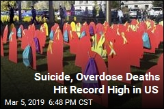 Suicide, Overdose Deaths Hit Record High in US