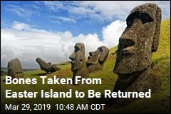 Chile to Get Easter Island Bones Back