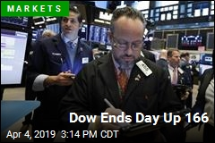 Dow Ends Day Up 166