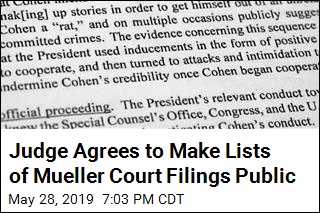 Judge Agrees to Make Lists of Mueller Court Filings Public