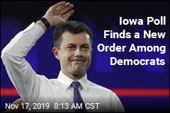 Iowa Poll Finds a New Order Among Democrats