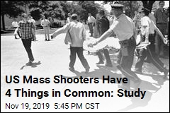 Data-Driven Study Lists 5 Types of Mass Shooters