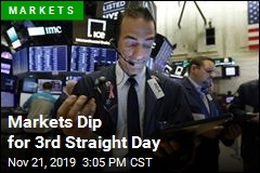 Markets Dip for 3rd Straight Day