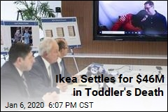 Ikea, Parents Settle for $46M in Child's Death