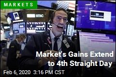 Market's Gains Extend to 4th Straight Day