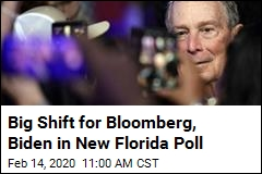 Big Shift for Bloomberg, Biden in New Florida Poll
