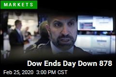 Dow Ends Day Down 878