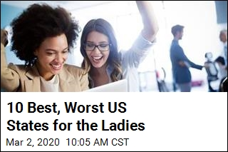 10 Best, Worst US States for the Ladies